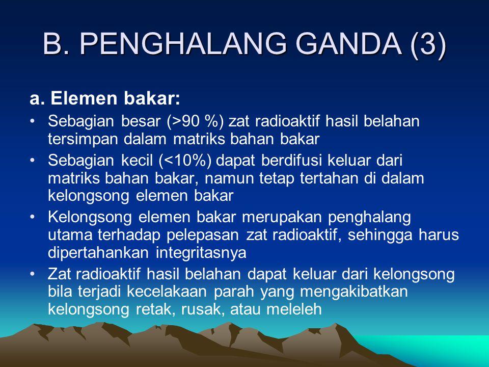 B. PENGHALANG GANDA (3) a. Elemen bakar: