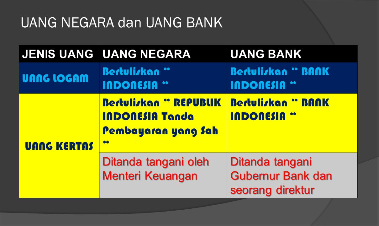 UANG NEGARA dan UANG BANK