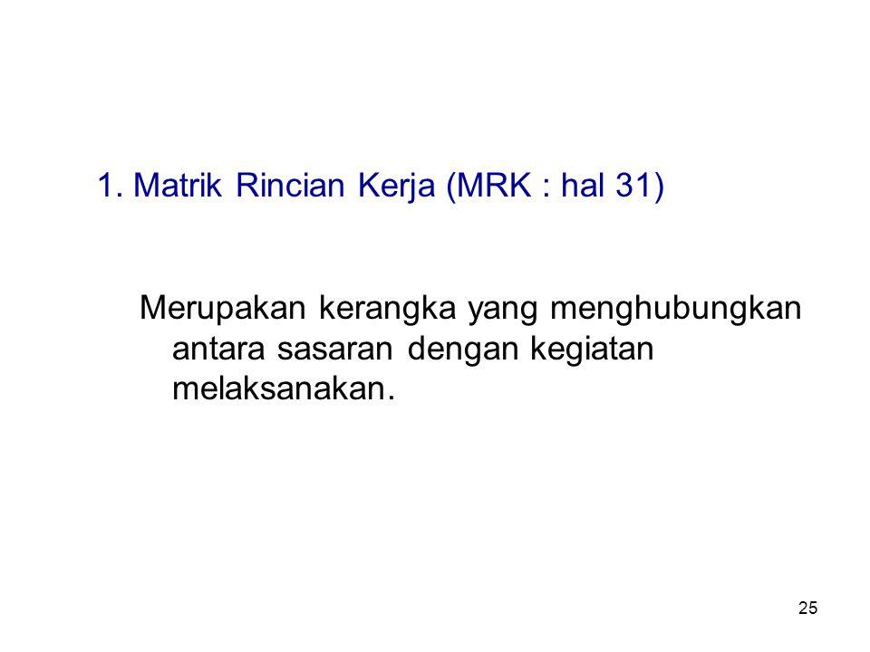 1. Matrik Rincian Kerja (MRK : hal 31)
