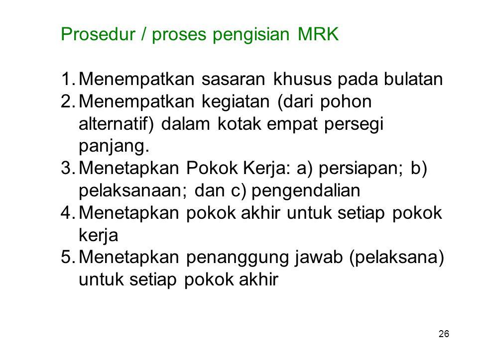 Prosedur / proses pengisian MRK