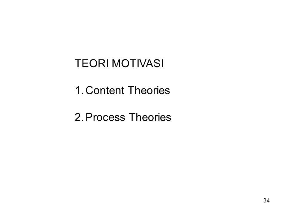 TEORI MOTIVASI Content Theories Process Theories