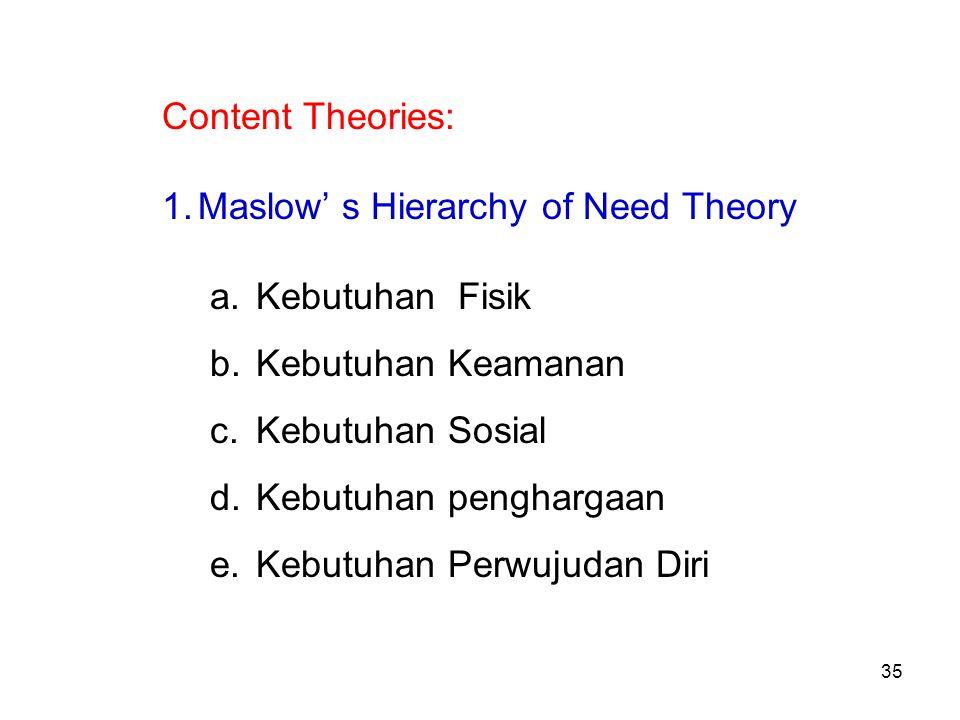 Content Theories: Maslow' s Hierarchy of Need Theory. Kebutuhan Fisik. Kebutuhan Keamanan. Kebutuhan Sosial.
