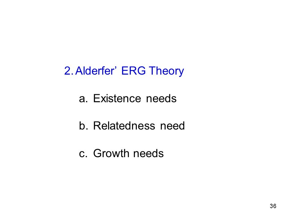 Alderfer' ERG Theory Existence needs Relatedness need Growth needs
