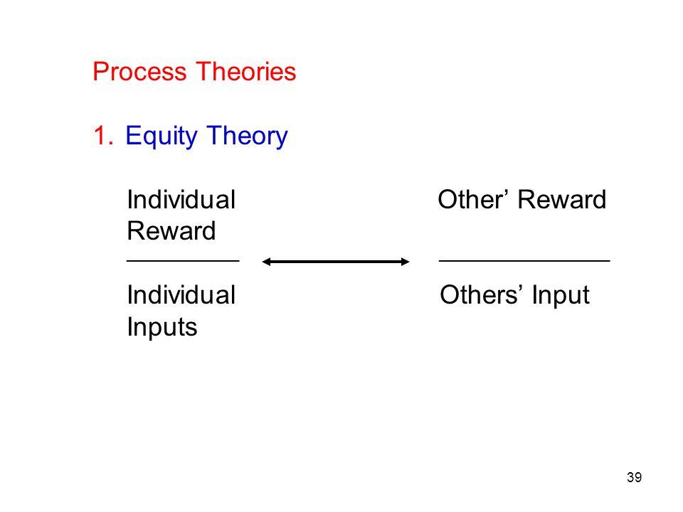 Individual Other' Reward Reward Individual Others' Input Inputs