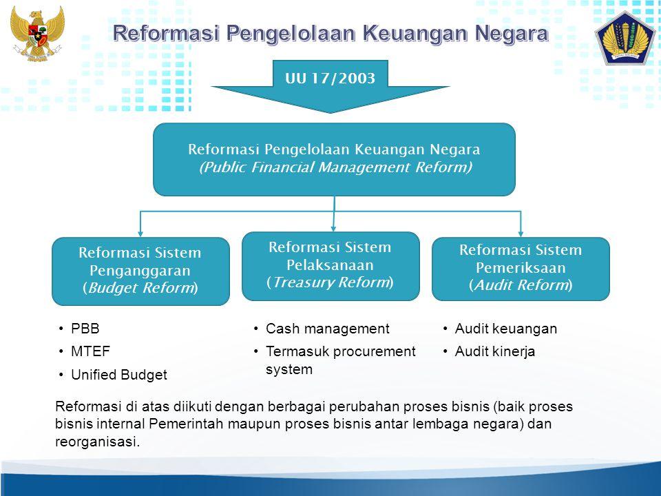 Reformasi Pengelolaan Keuangan Negara