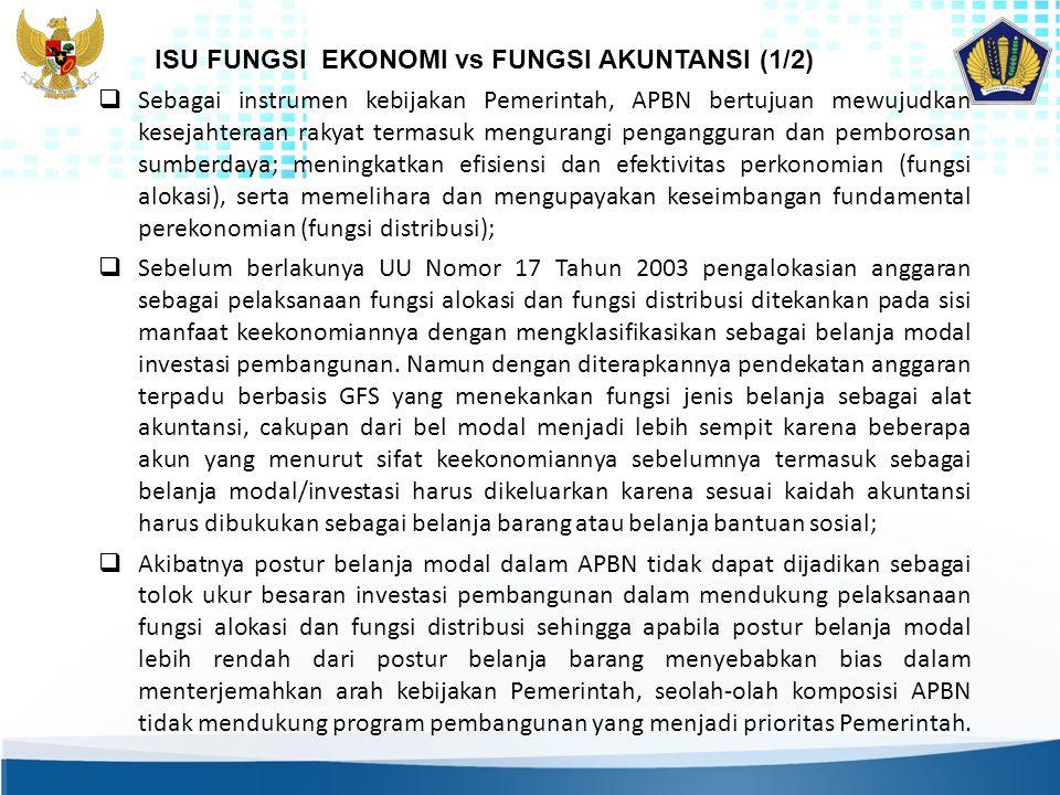 ISU FUNGSI EKONOMI vs FUNGSI AKUNTANSI (1/2)