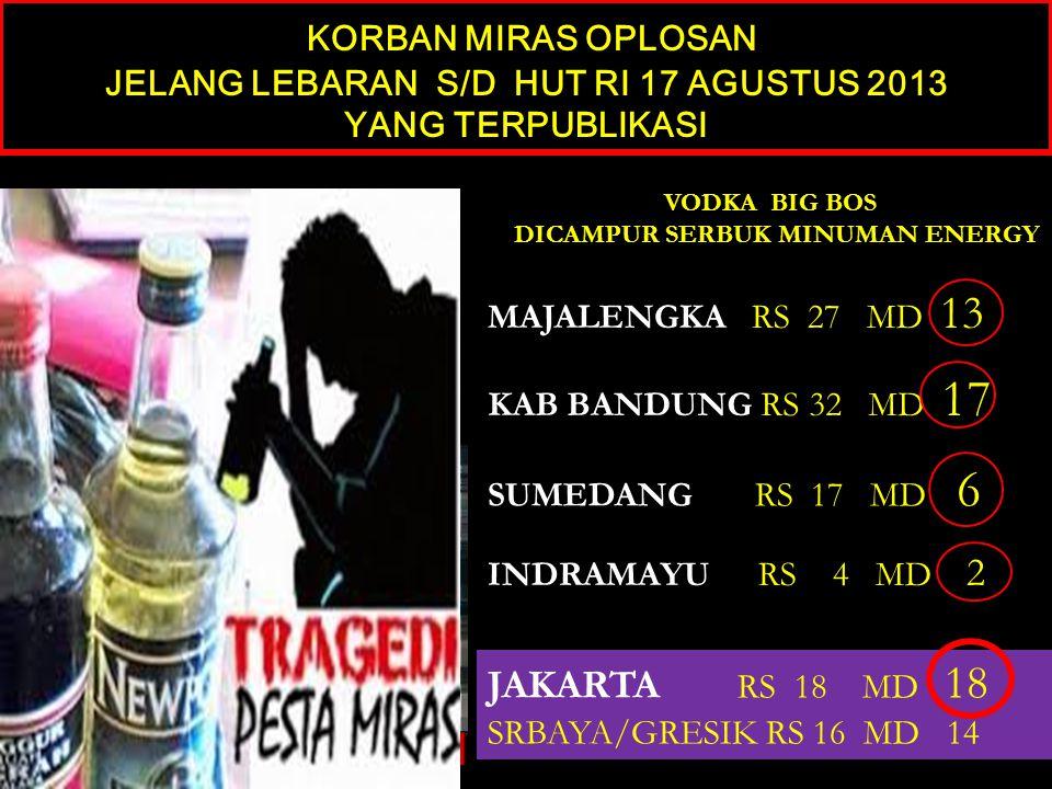 KORBAN MIRAS OPLOSAN JAKARTA RS 18 MD 18