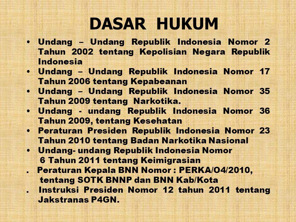DASAR HUKUM Undang – Undang Republik Indonesia Nomor 2 Tahun 2002 tentang Kepolisian Negara Republik Indonesia.