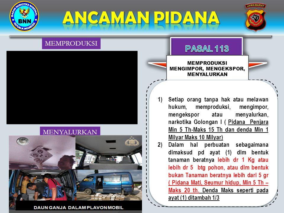 ANCAMAN PIDANA PASAL 113 MEMPRODUKSI MENYALURKAN