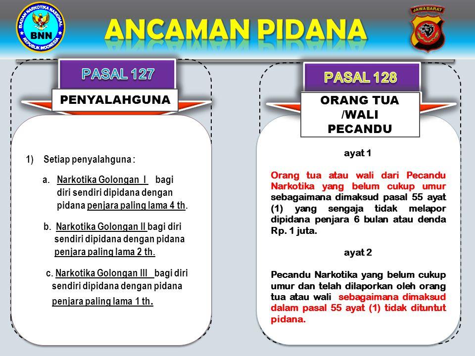 ANCAMAN PIDANA PASAL 127 PASAL 128 PENYALAHGUNA ORANG TUA/WALI