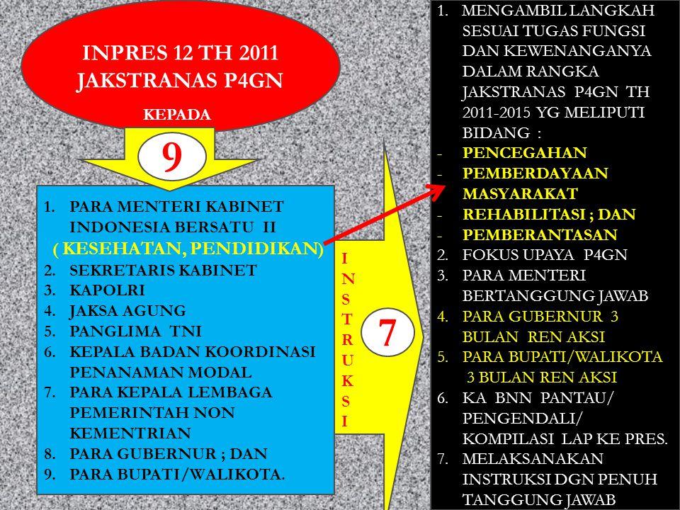 9 7 INPRES 12 TH 2011 JAKSTRANAS P4GN