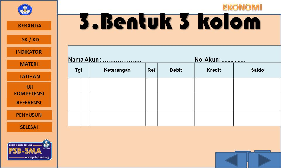 3.Bentuk 3 kolom Nama Akun : ………………… No. Akun: ................ Tgl