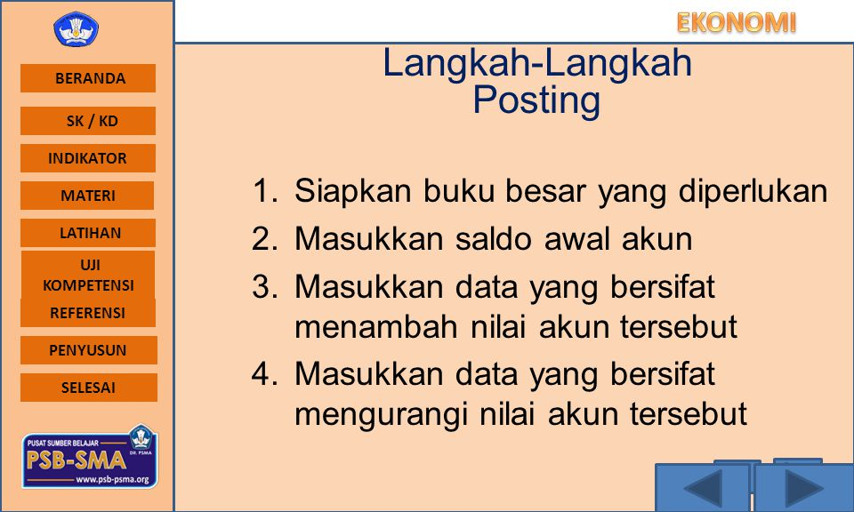 Langkah-Langkah Posting