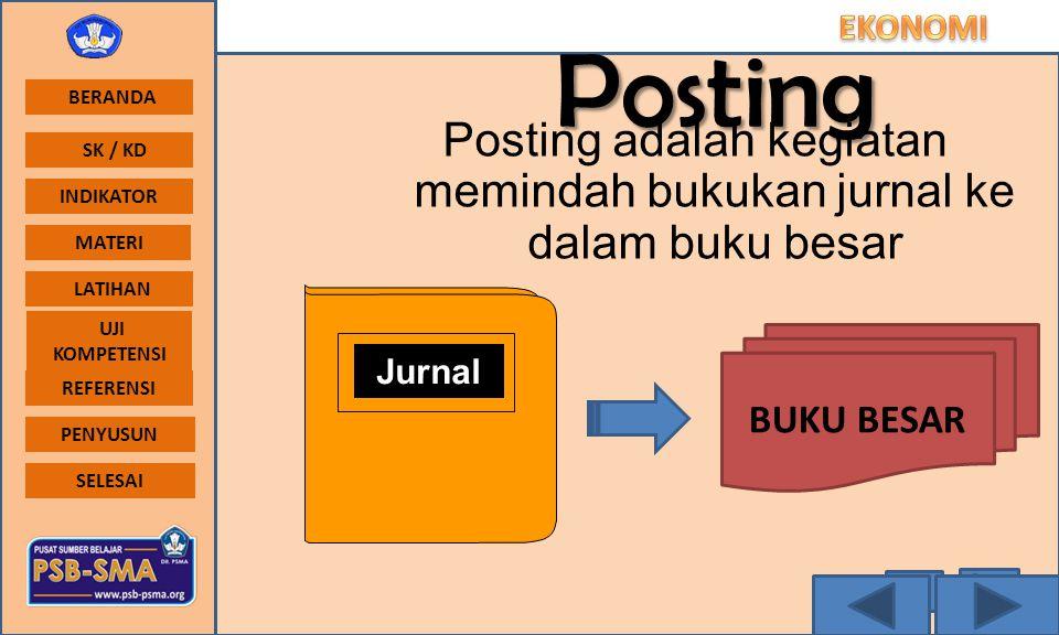 Posting adalah kegiatan memindah bukukan jurnal ke dalam buku besar