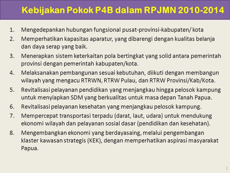 Kebijakan Pokok P4B dalam RPJMN 2010-2014