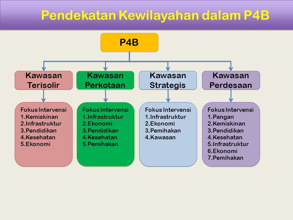 Pendekatan Kewilayahan dalam P4B