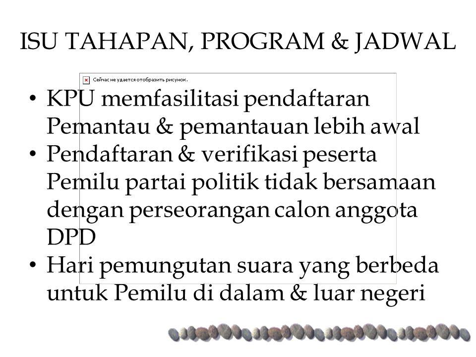 ISU TAHAPAN, PROGRAM & JADWAL