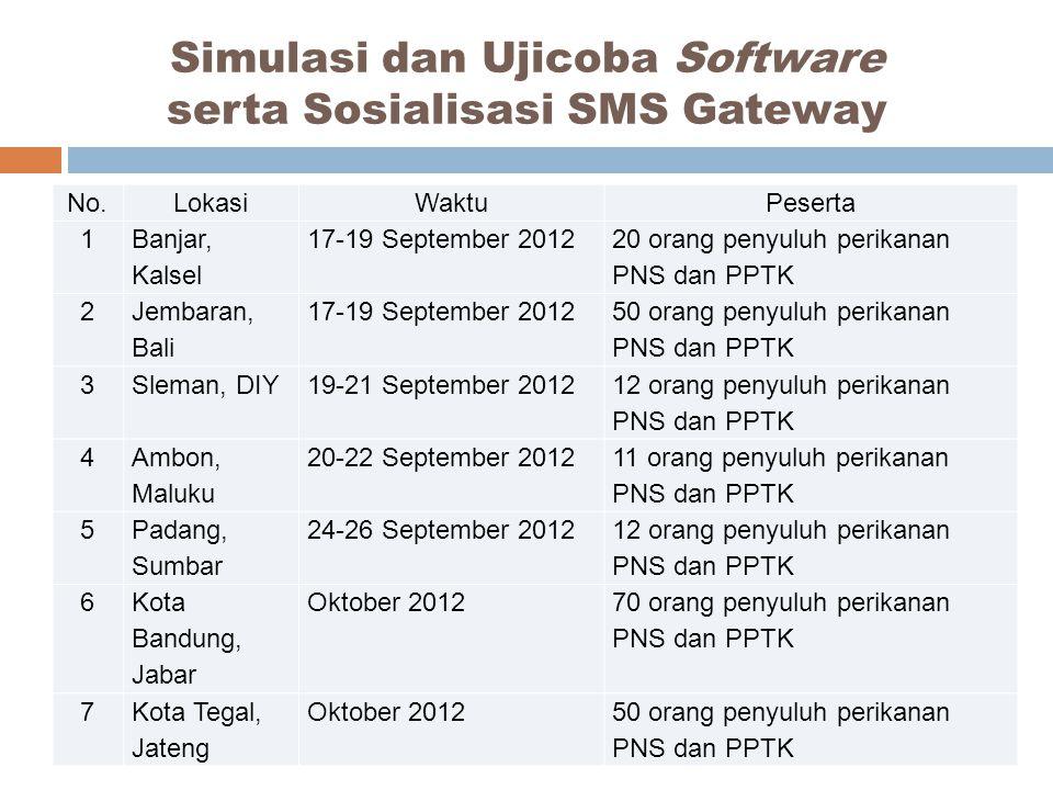 Simulasi dan Ujicoba Software serta Sosialisasi SMS Gateway
