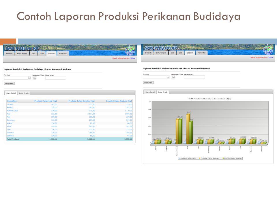 Contoh Laporan Produksi Perikanan Budidaya