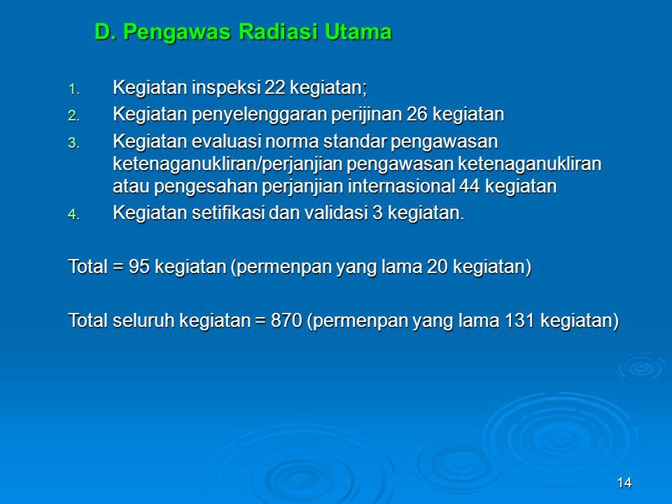 D. Pengawas Radiasi Utama