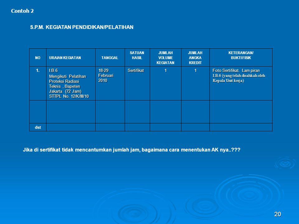 S.P.M. KEGIATAN PENDIDIKAN/PELATIHAN