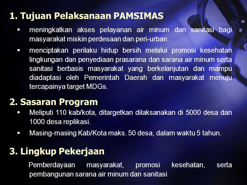 1. Tujuan Pelaksanaan PAMSIMAS