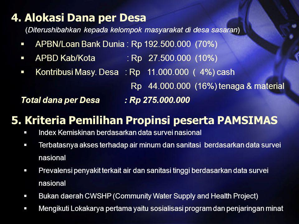 5. Kriteria Pemilihan Propinsi peserta PAMSIMAS