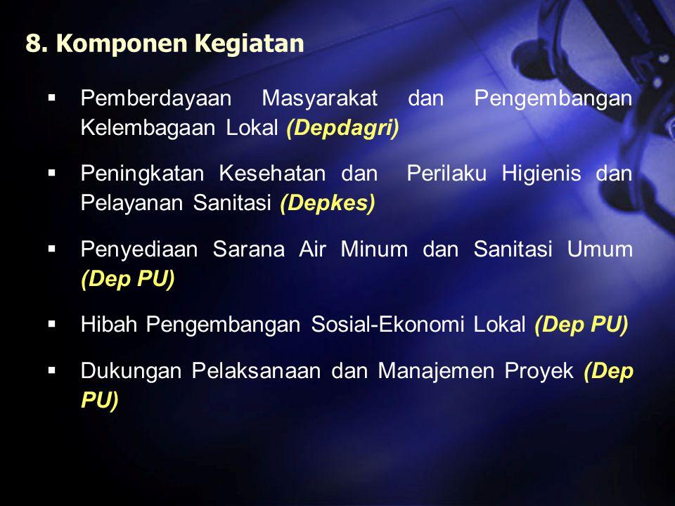 8. Komponen Kegiatan Pemberdayaan Masyarakat dan Pengembangan Kelembagaan Lokal (Depdagri)