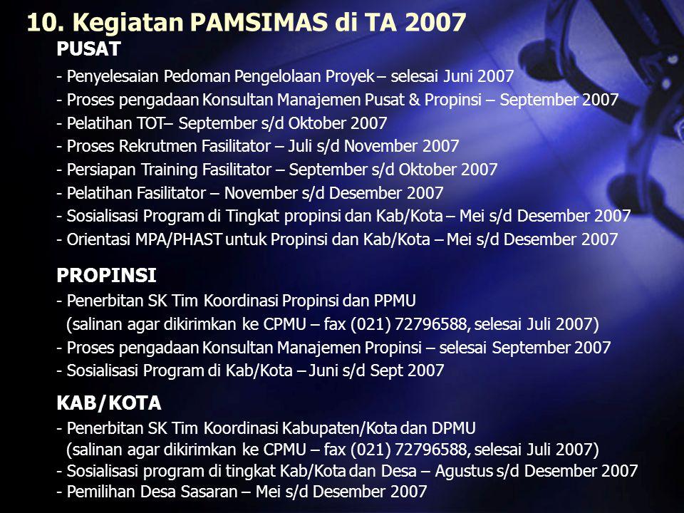 10. Kegiatan PAMSIMAS di TA 2007