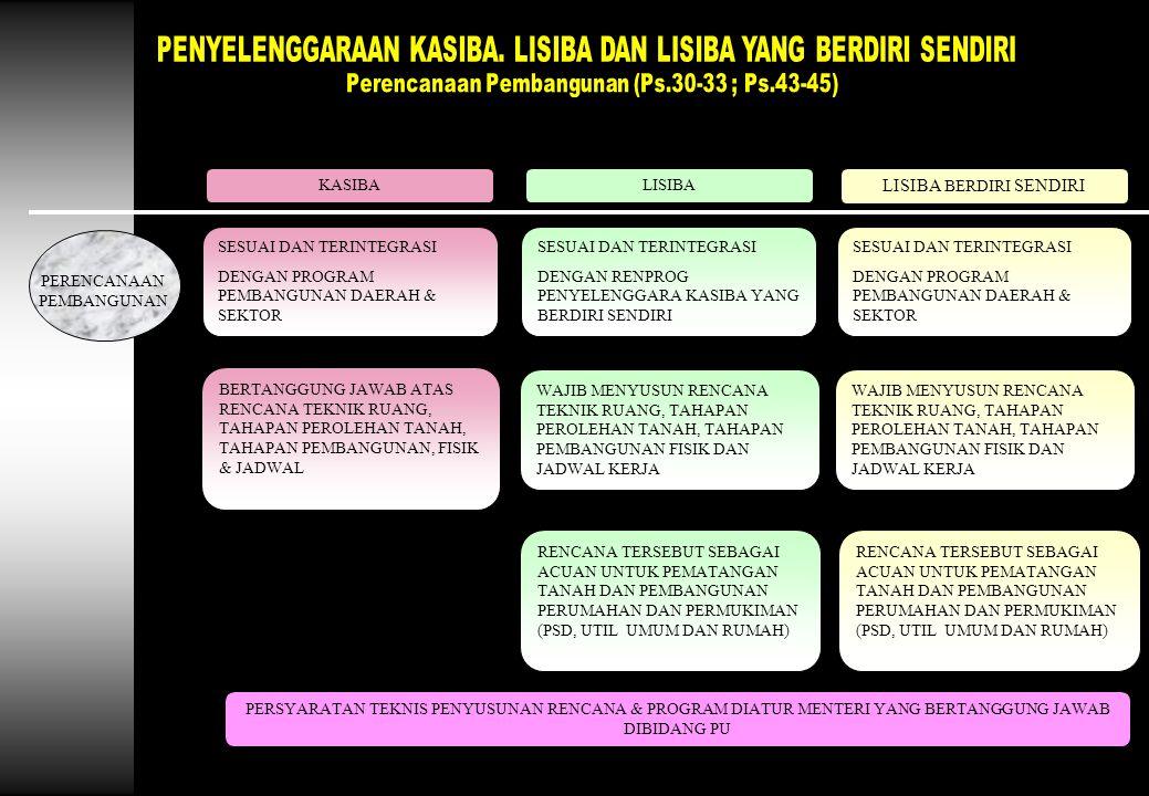 Perencanaan Pembangunan (Ps.30-33 ; Ps.43-45)