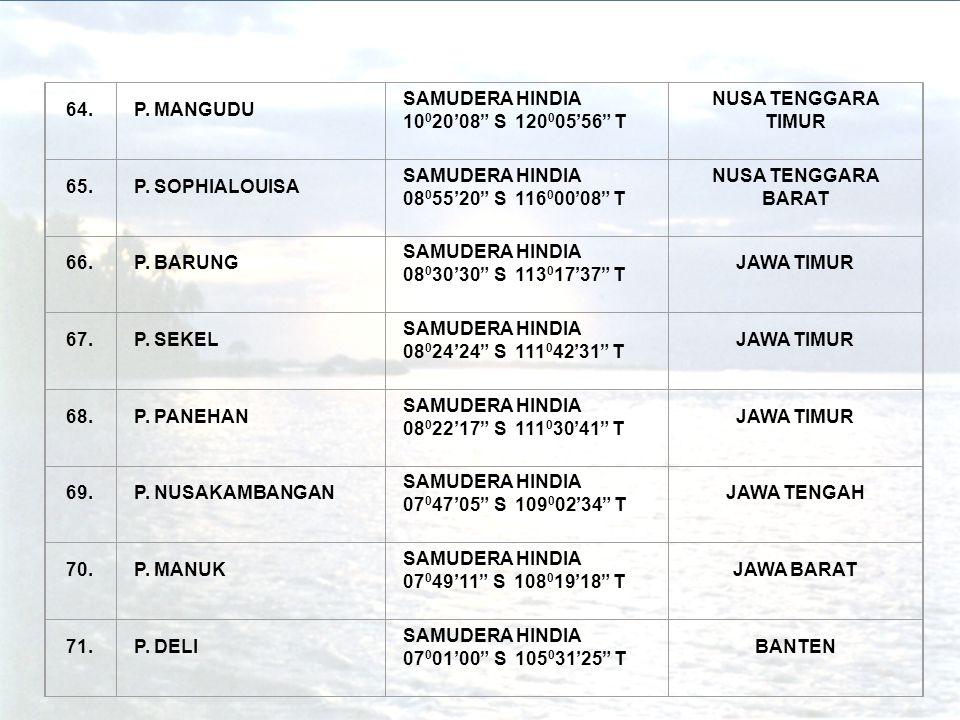 64. P. MANGUDU. SAMUDERA HINDIA. 10020'08 S 120005'56 T. NUSA TENGGARA TIMUR. 65. P. SOPHIALOUISA.