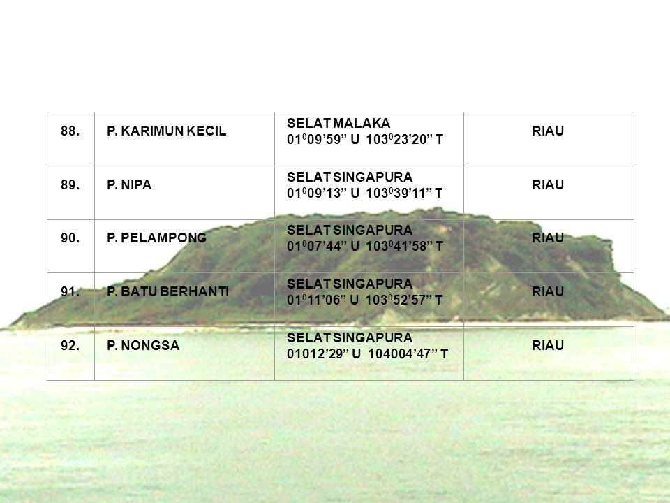 88. P. KARIMUN KECIL. SELAT MALAKA. 01009'59 U 103023'20 T. RIAU. 89. P. NIPA. SELAT SINGAPURA.