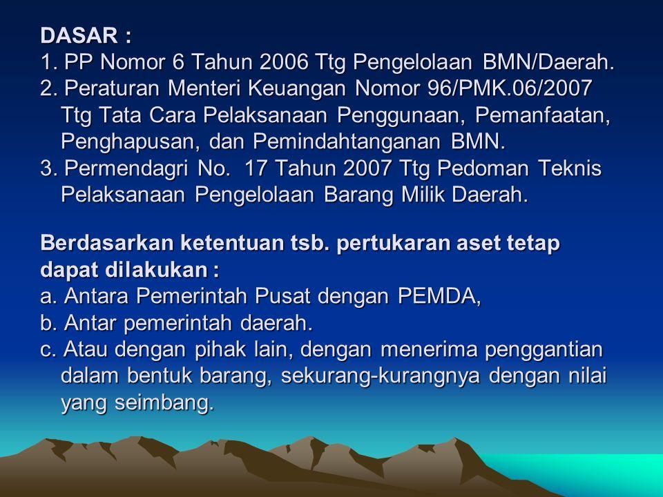 DASAR : 1. PP Nomor 6 Tahun 2006 Ttg Pengelolaan BMN/Daerah. 2