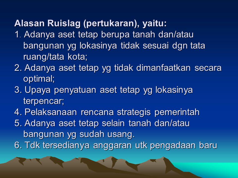 Alasan Ruislag (pertukaran), yaitu: 1