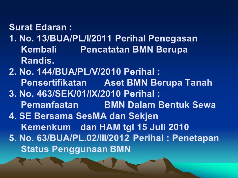 Surat Edaran : 1. No. 13/BUA/PL/I/2011 Perihal Penegasan. Kembali