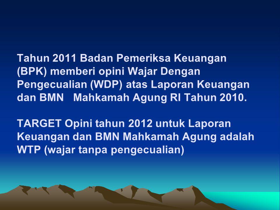 Tahun 2011 Badan Pemeriksa Keuangan (BPK) memberi opini Wajar Dengan Pengecualian (WDP) atas Laporan Keuangan dan BMN Mahkamah Agung RI Tahun 2010.