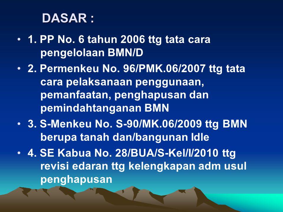 DASAR : 1. PP No. 6 tahun 2006 ttg tata cara pengelolaan BMN/D