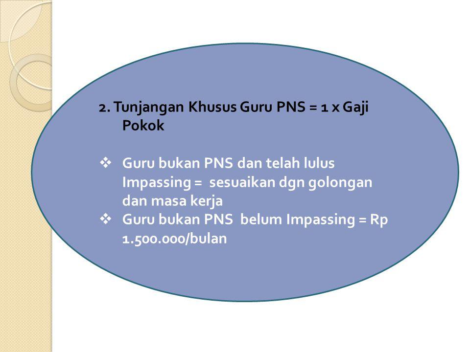 2. Tunjangan Khusus Guru PNS = 1 x Gaji Pokok