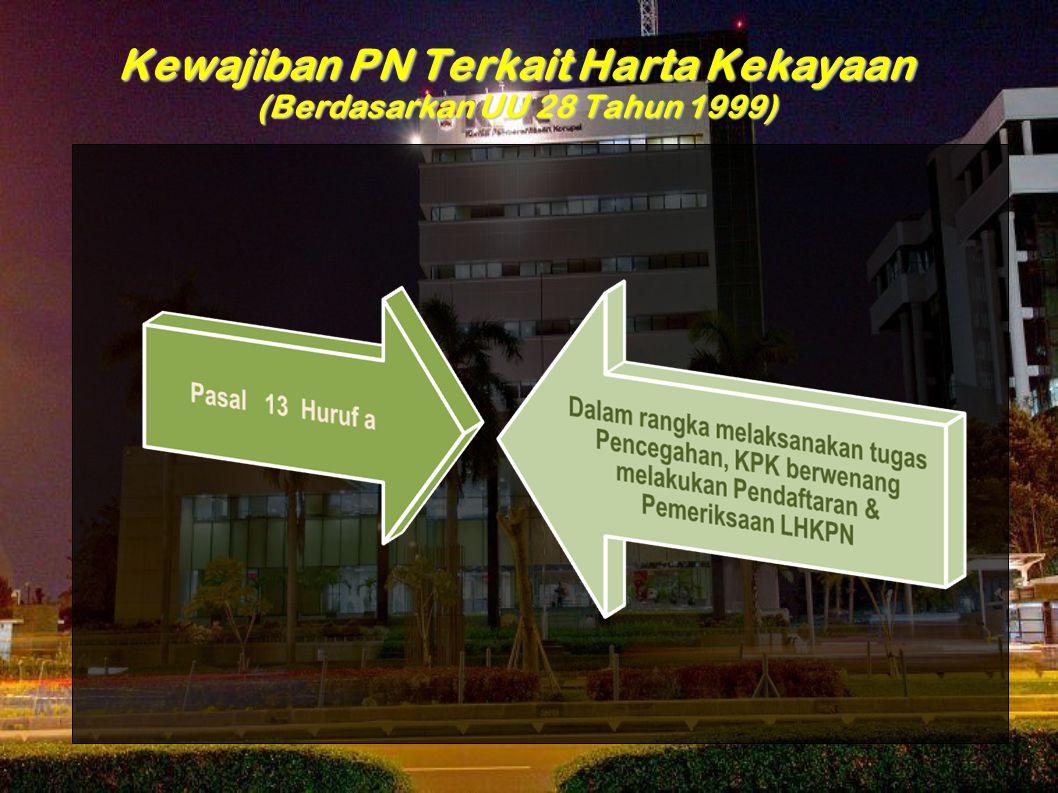 Kewajiban PN Terkait Harta Kekayaan (Berdasarkan UU 28 Tahun 1999)