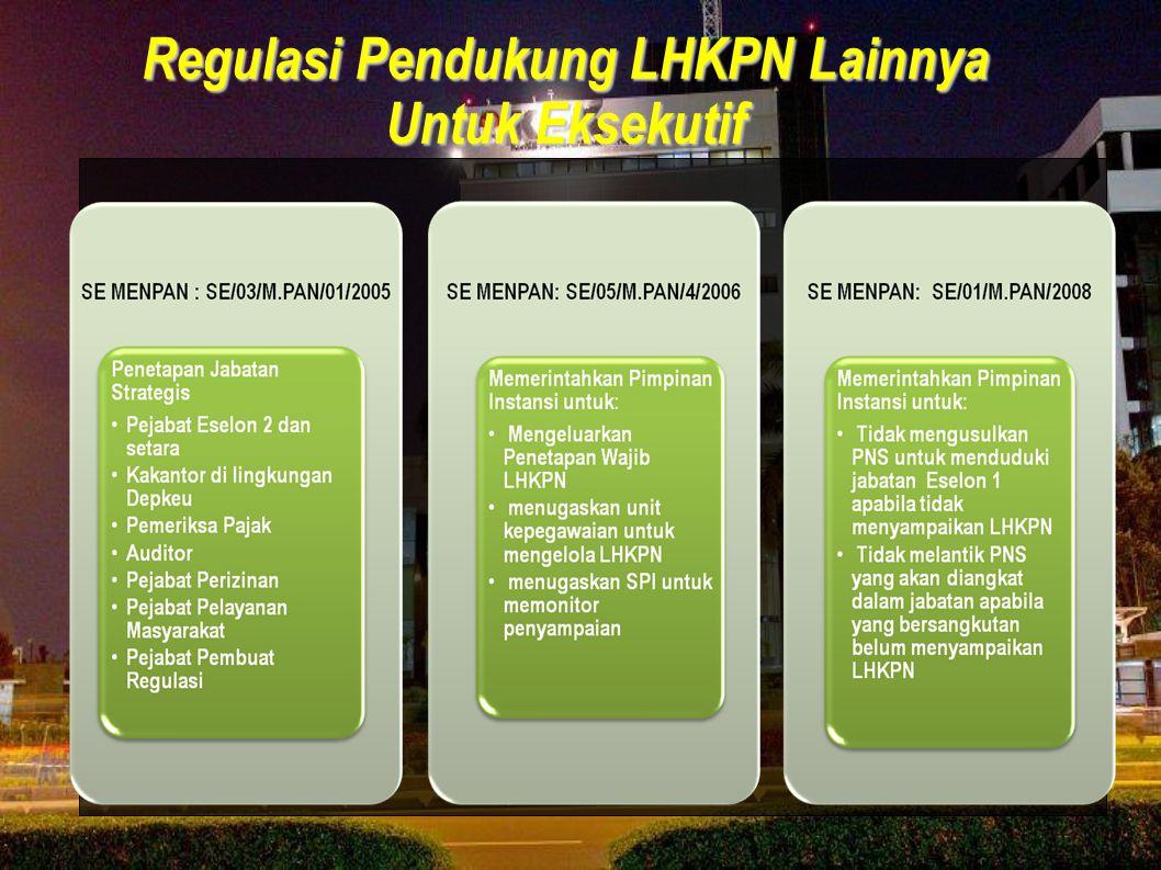 Regulasi Pendukung LHKPN Lainnya Untuk Eksekutif