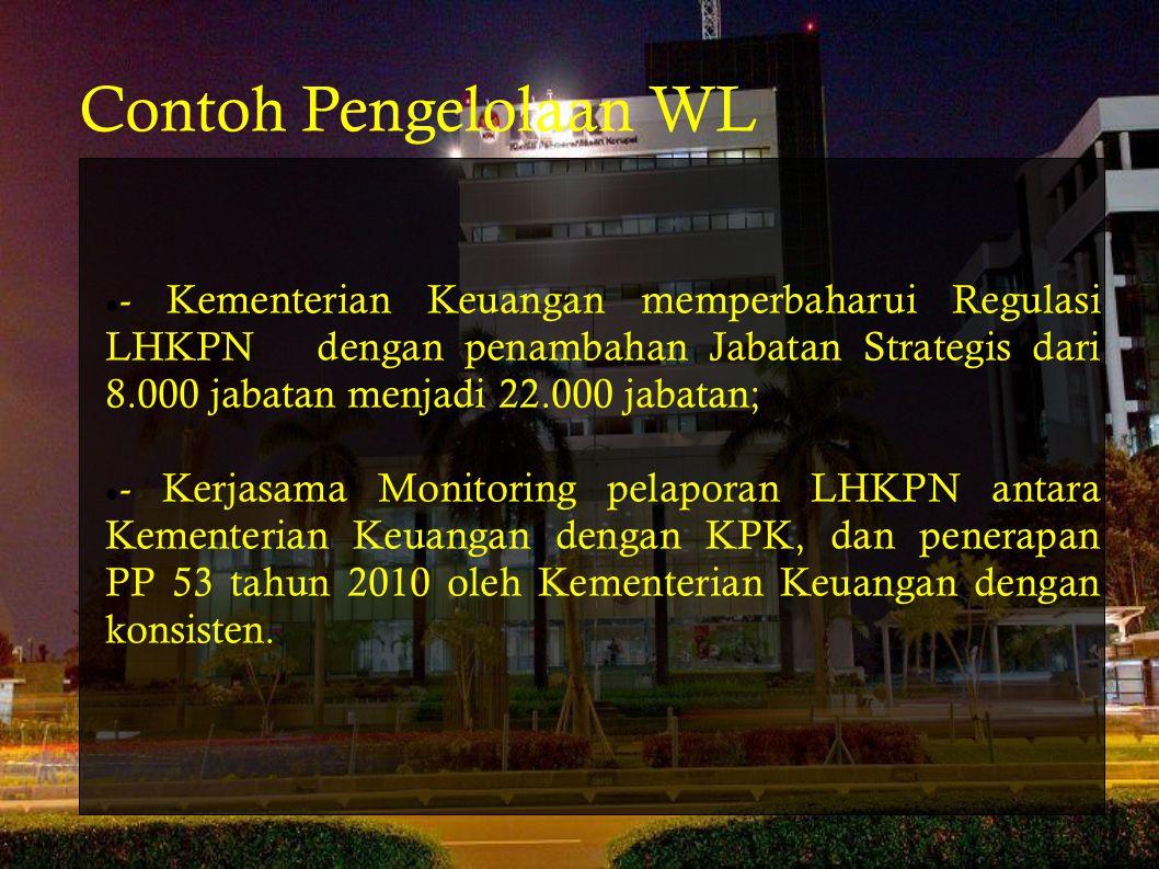 Contoh Pengelolaan WL