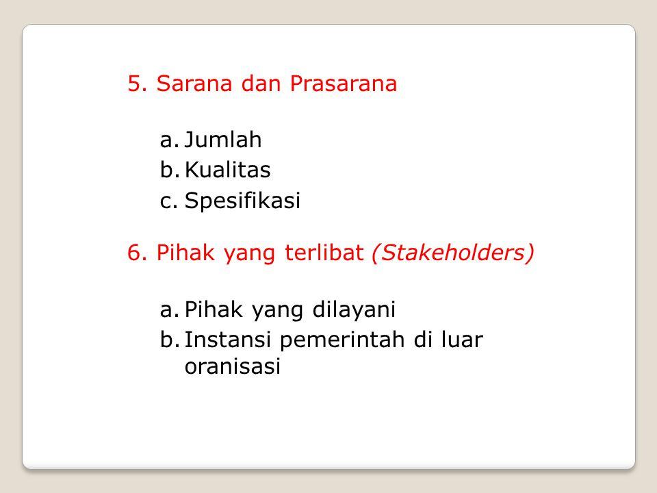 5. Sarana dan Prasarana Jumlah. Kualitas. Spesifikasi. 6. Pihak yang terlibat (Stakeholders) Pihak yang dilayani.