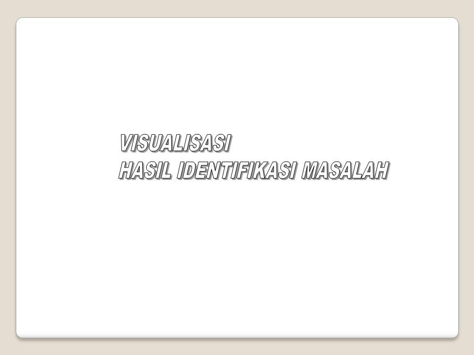 VISUALISASI HASIL IDENTIFIKASI MASALAH