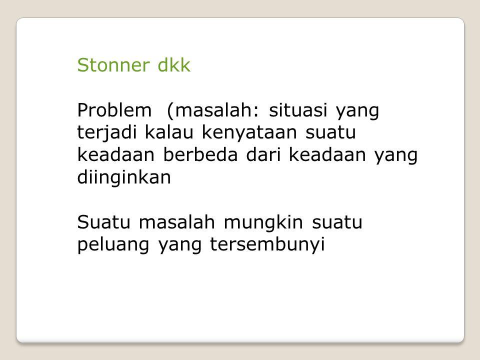 Stonner dkk Problem (masalah: situasi yang terjadi kalau kenyataan suatu keadaan berbeda dari keadaan yang diinginkan.