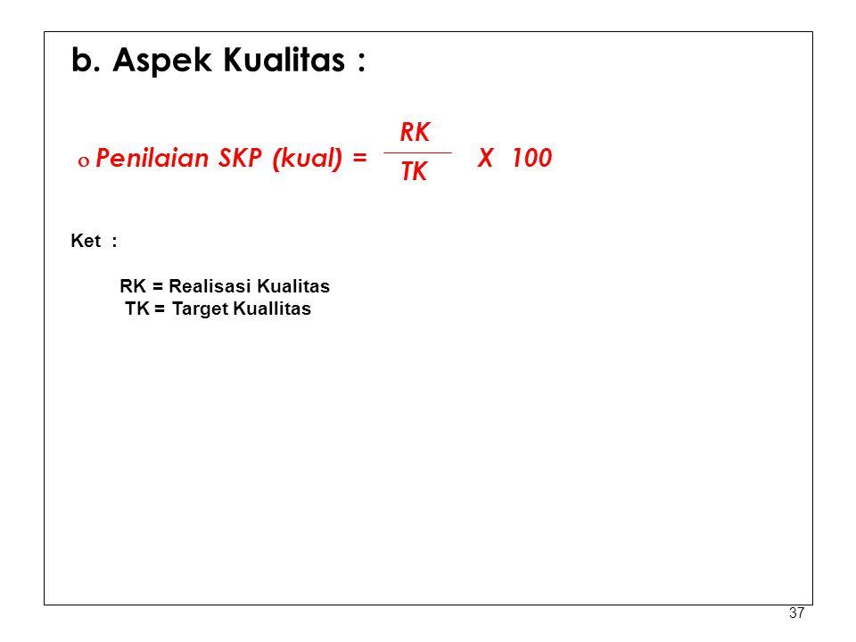 Penilaian SKP (kual) = X 100