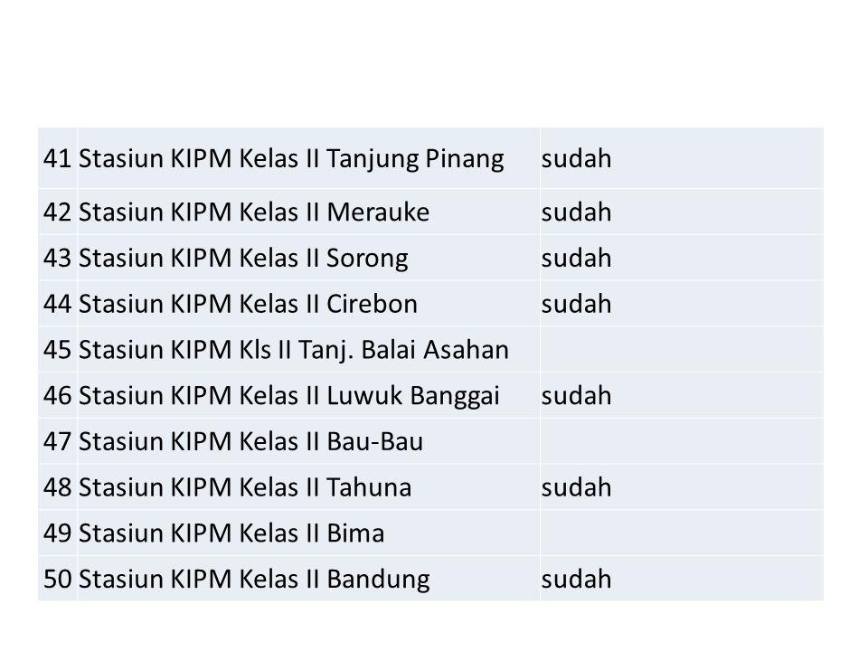 41 Stasiun KIPM Kelas II Tanjung Pinang. sudah. 42. Stasiun KIPM Kelas II Merauke. 43. Stasiun KIPM Kelas II Sorong.