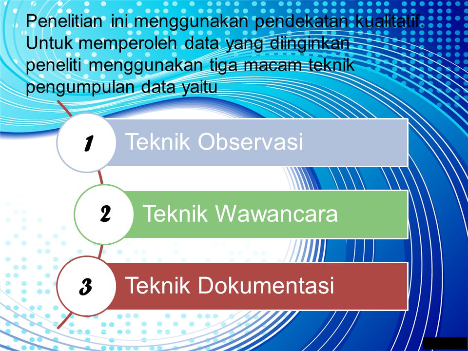 1 2 3 Teknik Observasi Teknik Wawancara Teknik Dokumentasi