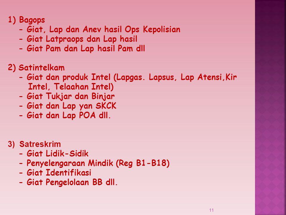 1) Bagops - Giat, Lap dan Anev hasil Ops Kepolisian. - Giat Latpraops dan Lap hasil. - Giat Pam dan Lap hasil Pam dll.