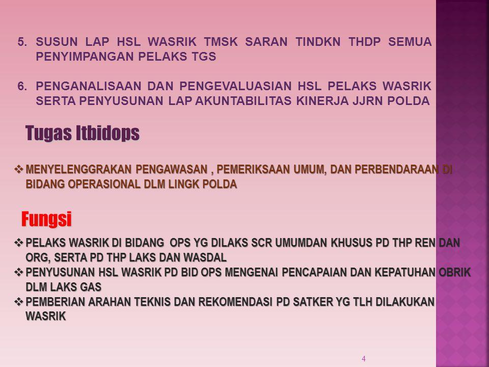 5. SUSUN LAP HSL WASRIK TMSK SARAN TINDKN THDP SEMUA PENYIMPANGAN PELAKS TGS