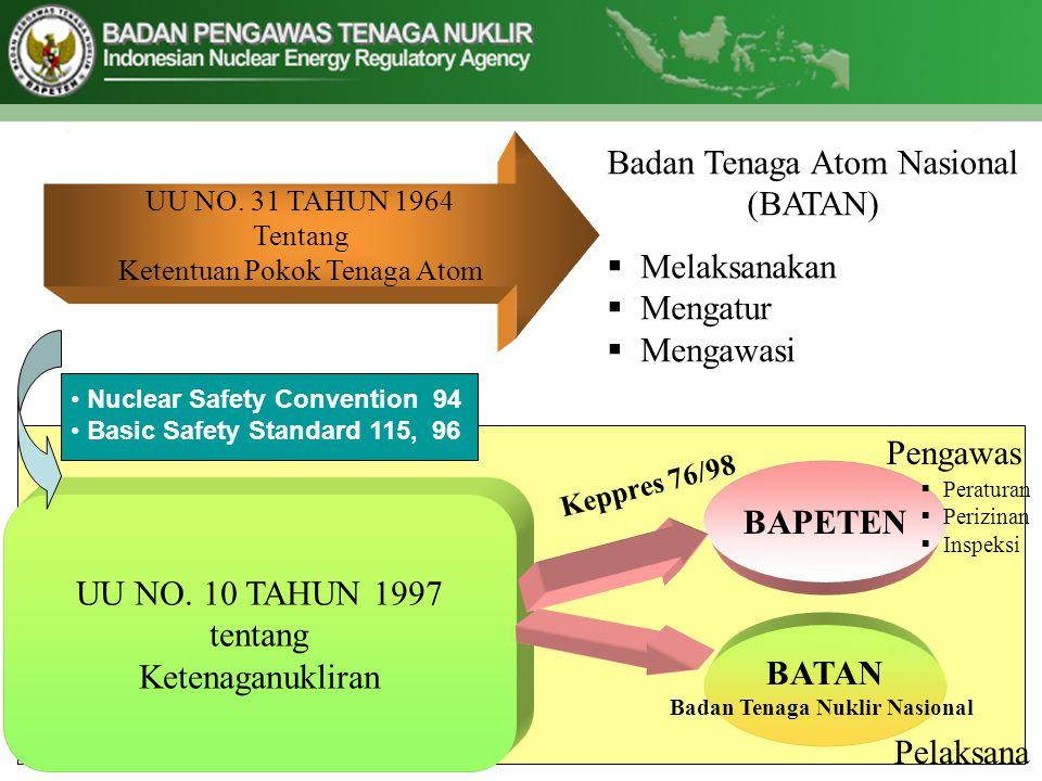 Badan Tenaga Nuklir Nasional